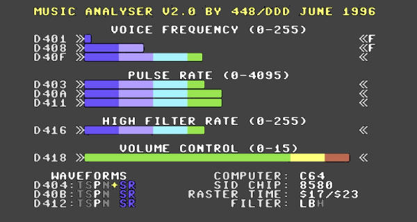 Commodore C64 music High Voltage SID Collection review